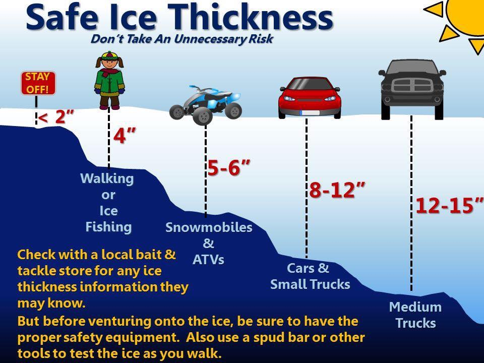 safe-ice-thickness